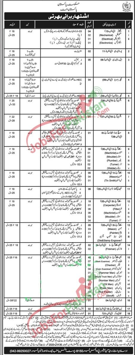 Pakistan Mint Lahore Jobs 2020 New Government