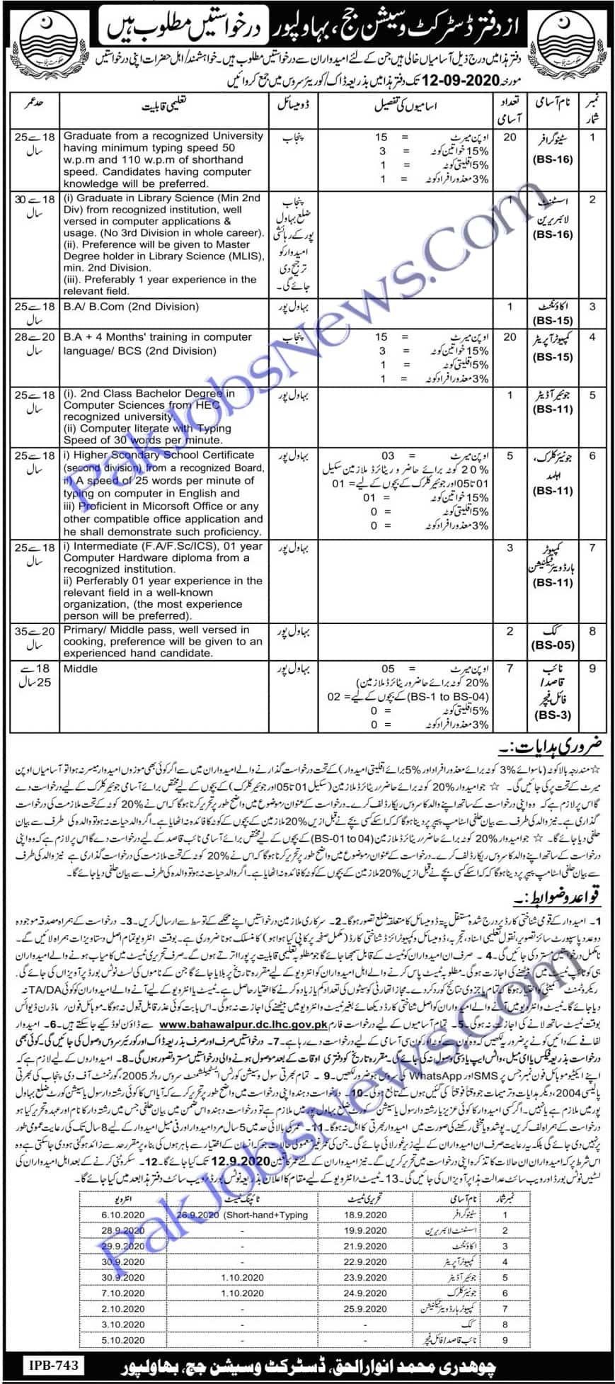 District and Session Courts Jobs 2020 Advertisement