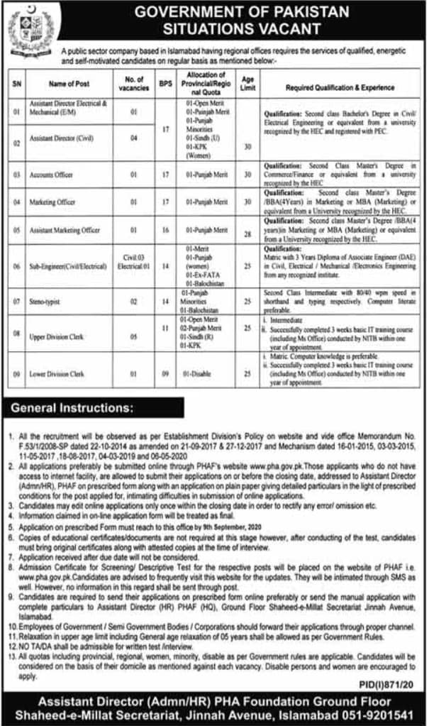 Pakistan Housing Authority PHA Jobs 2020 Advertisement