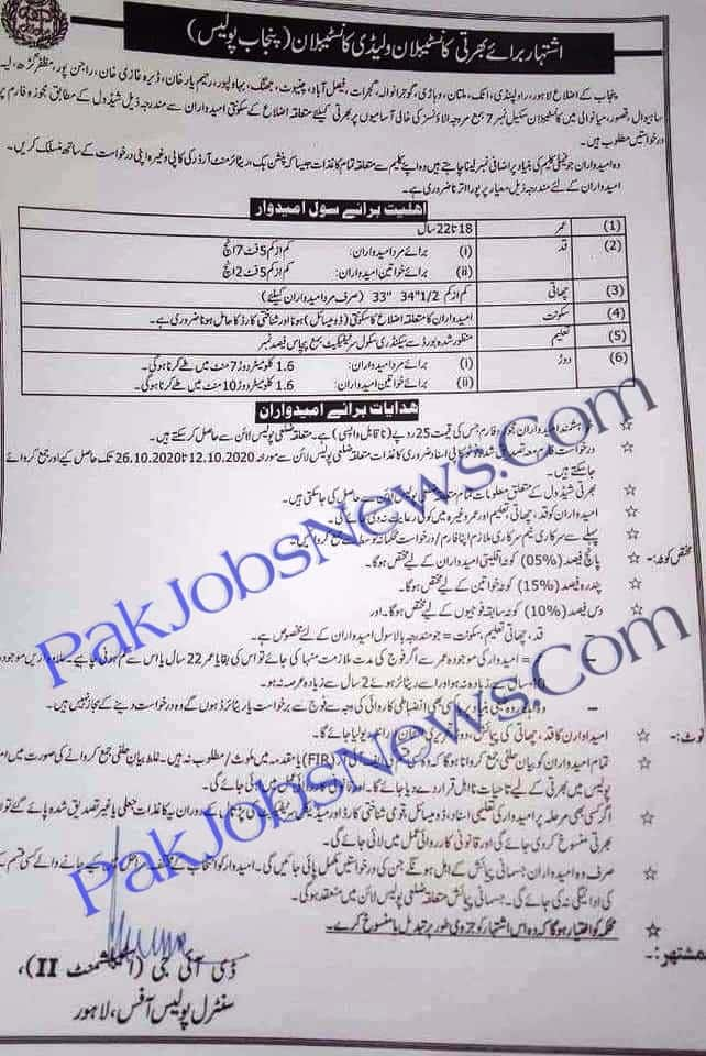 Advertisement for Jobs in Punjab Police For Constables 2020 for male
