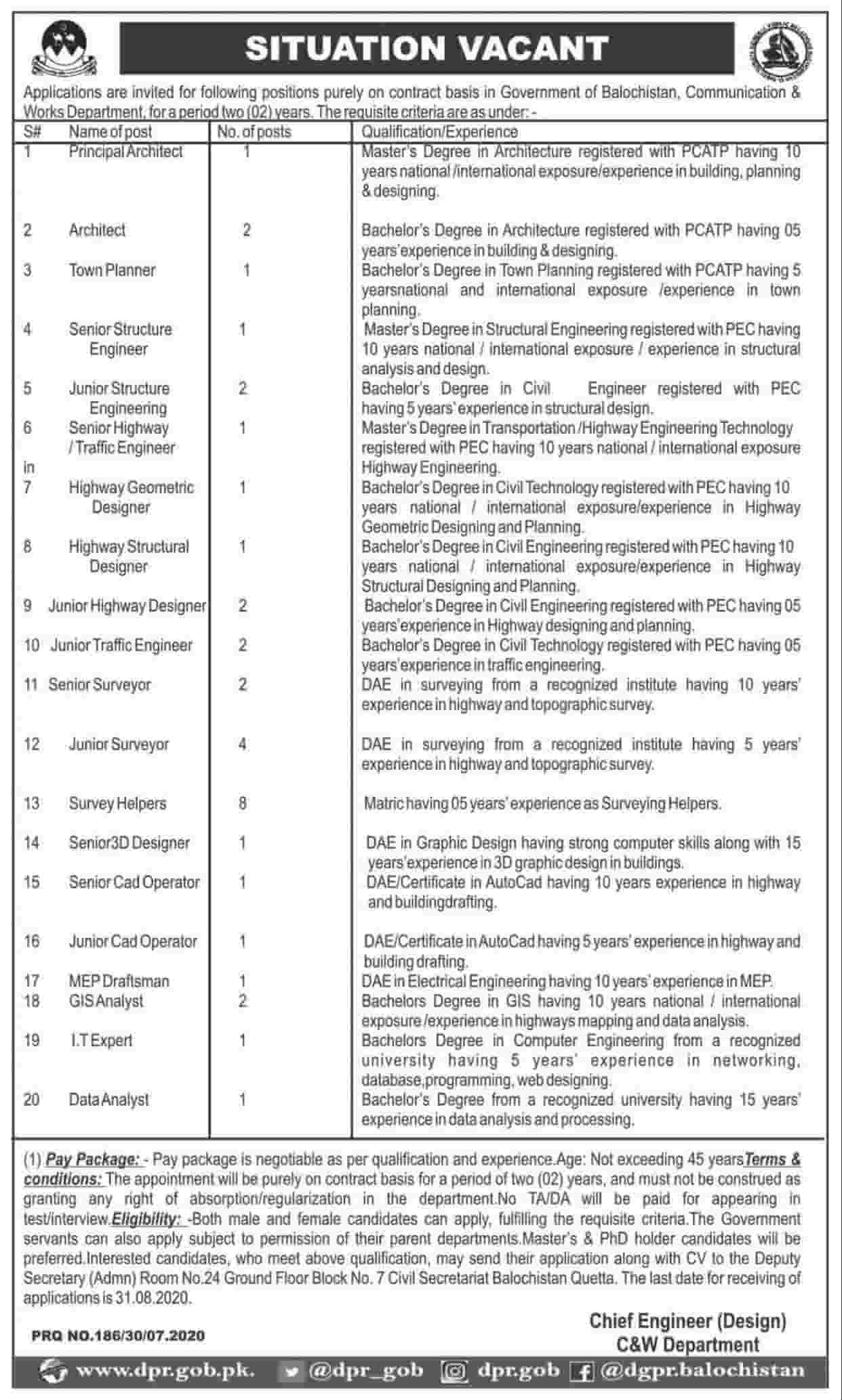 Govt Of Balochistan Communication And Works Department Jobs August 2020