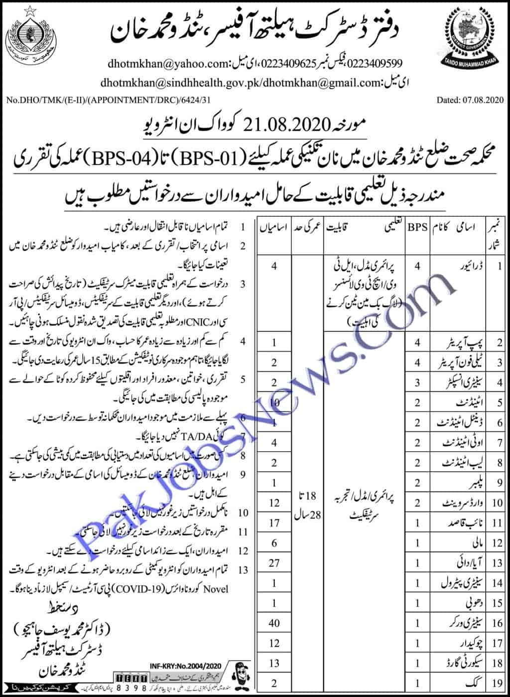 Health Department Tando Muhammad Khan Jobs 2020