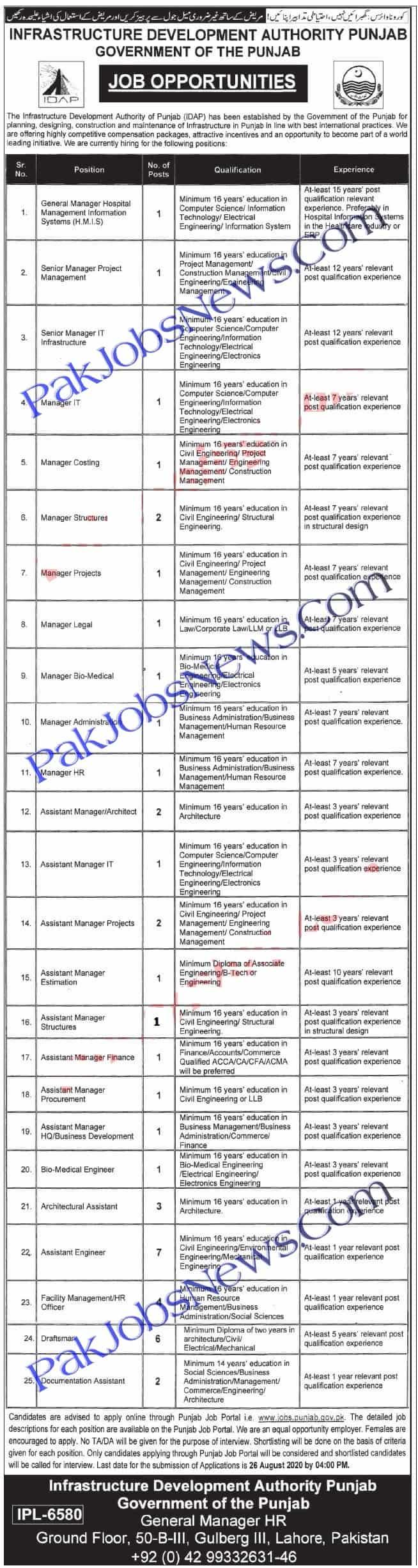 new Infrastructure Development Authority Punjab IDAP Jobs 2020 Advertisement