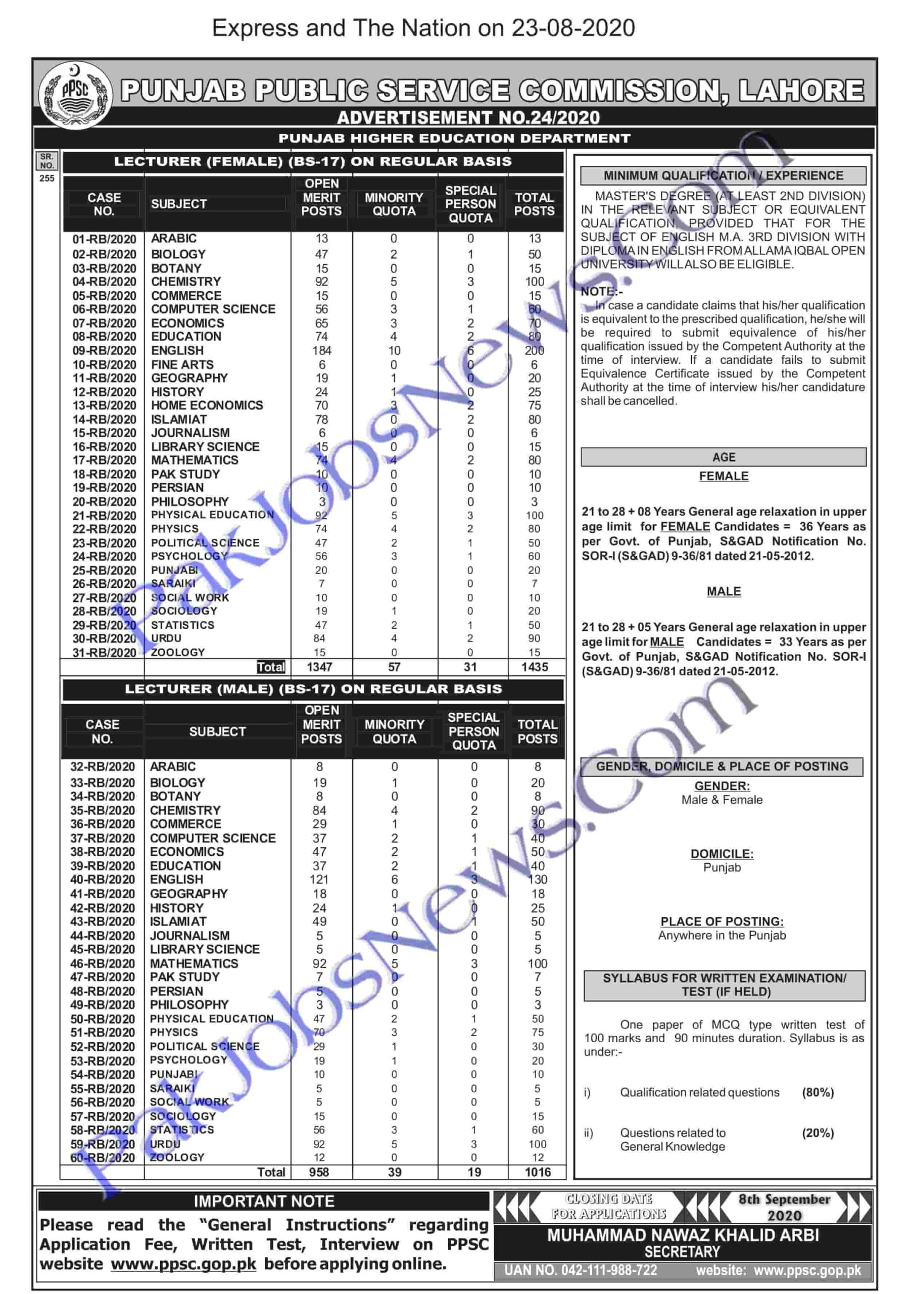 PPSC Lecturers Jobs 2020 apply online