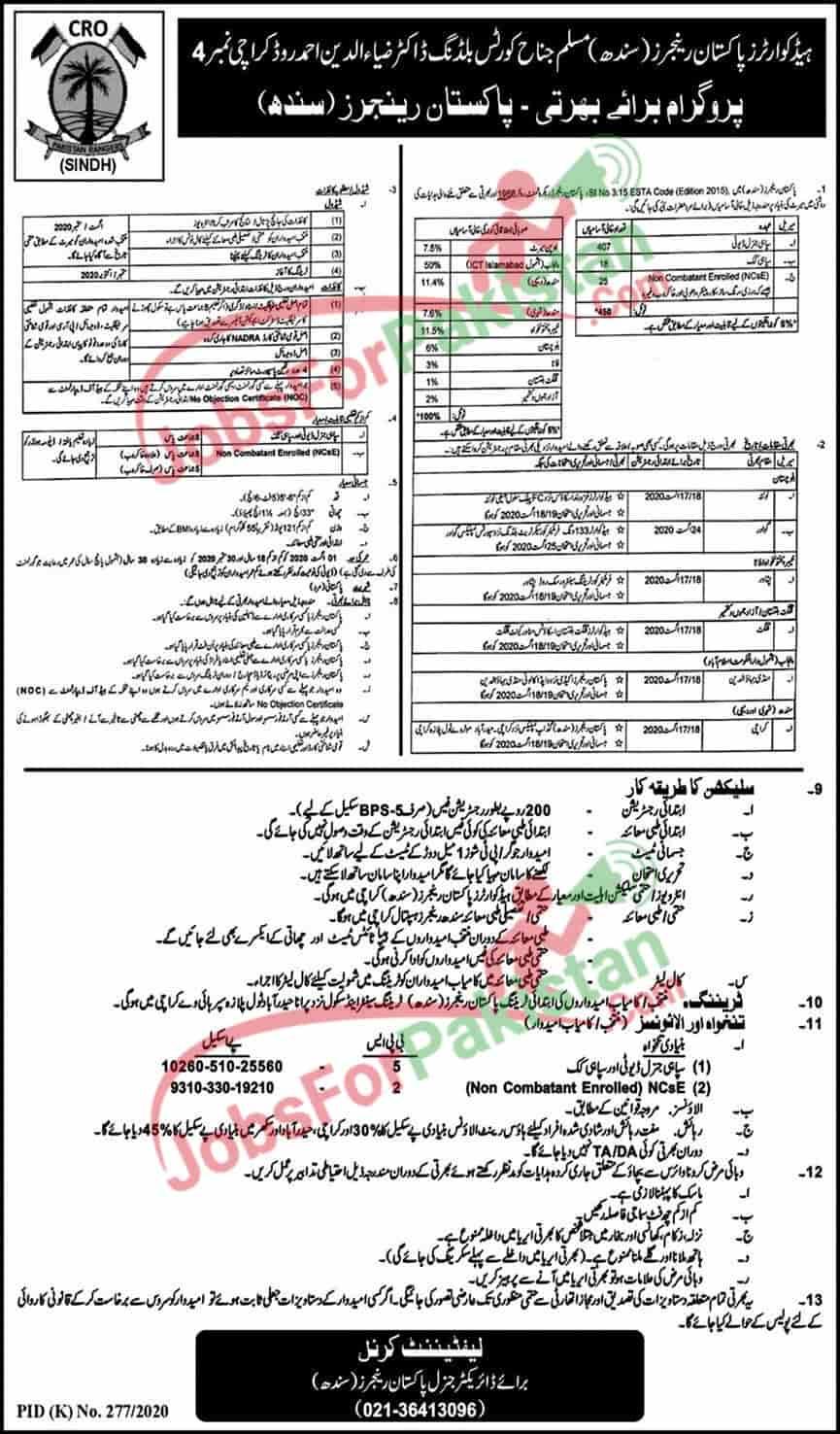 new Pakistan Rangers Sindh Jobs Advertisement August 2020