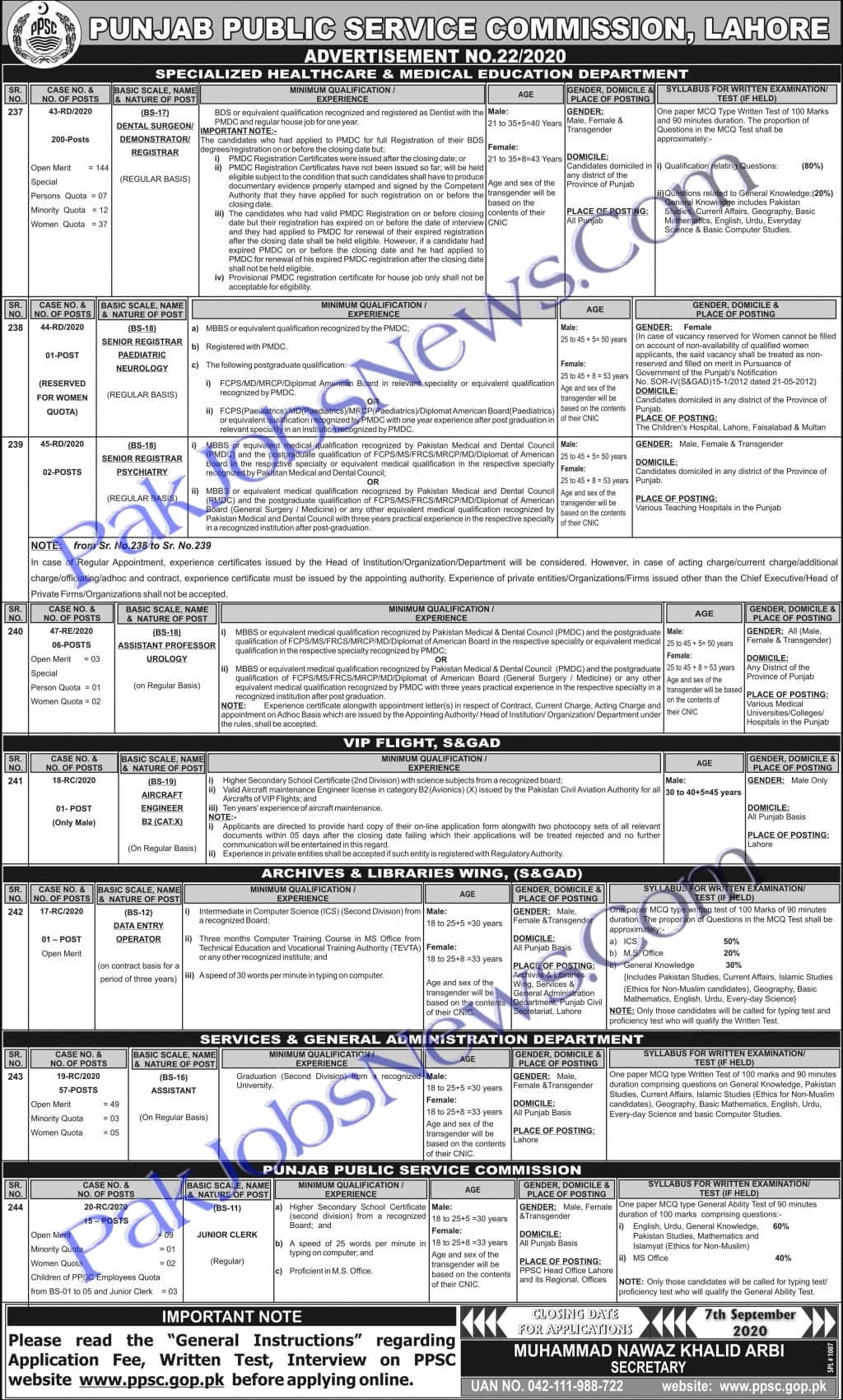 New PPSC Vacancies Advertisement in August 2020