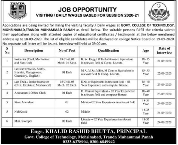 Government College Of Technology Jobs September 2020