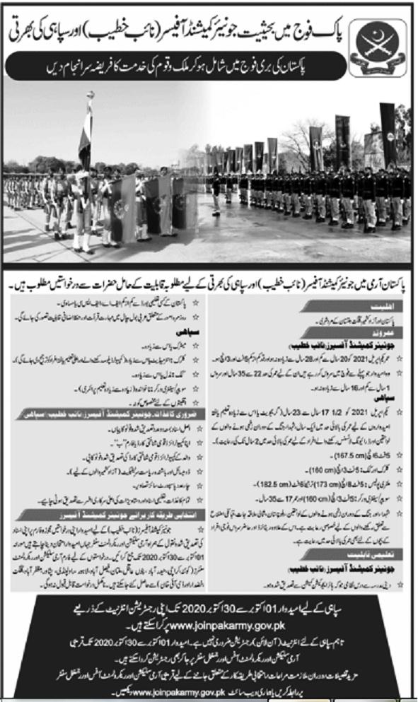 Pakistan Army New Jobs September 2020 Advertisement