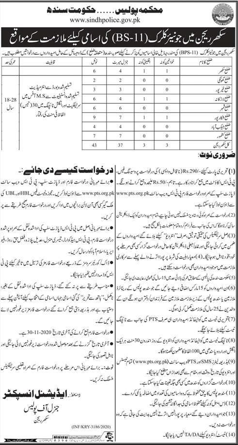 new careers in sindh police 2020